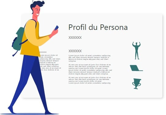 Inbound Marketing : définir les buyer personas